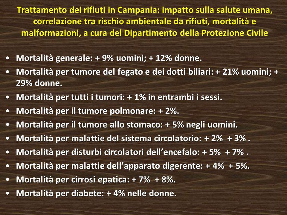 Trattamento dei rifiuti in Campania: impatto sulla salute umana, correlazione tra rischio ambientale da rifiuti, mortalità e malformazioni, a cura del Dipartimento della Protezione Civile