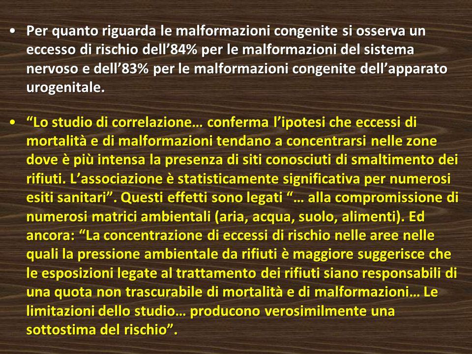 Per quanto riguarda le malformazioni congenite si osserva un eccesso di rischio dell'84% per le malformazioni del sistema nervoso e dell'83% per le malformazioni congenite dell'apparato urogenitale.