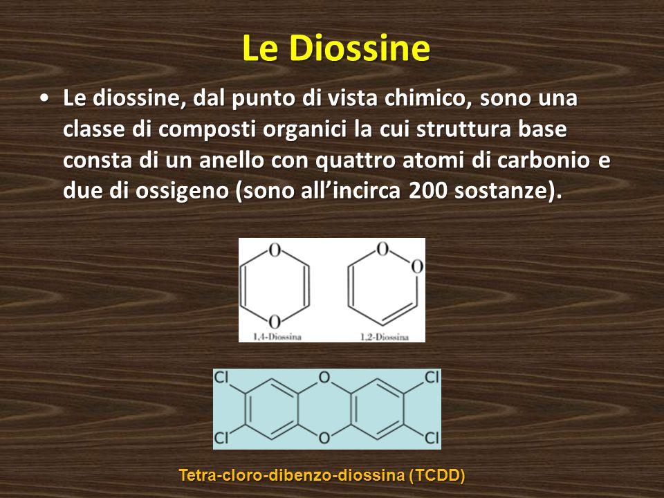 Le Diossine