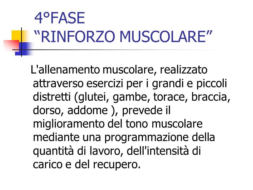 4°FASE RINFORZO MUSCOLARE