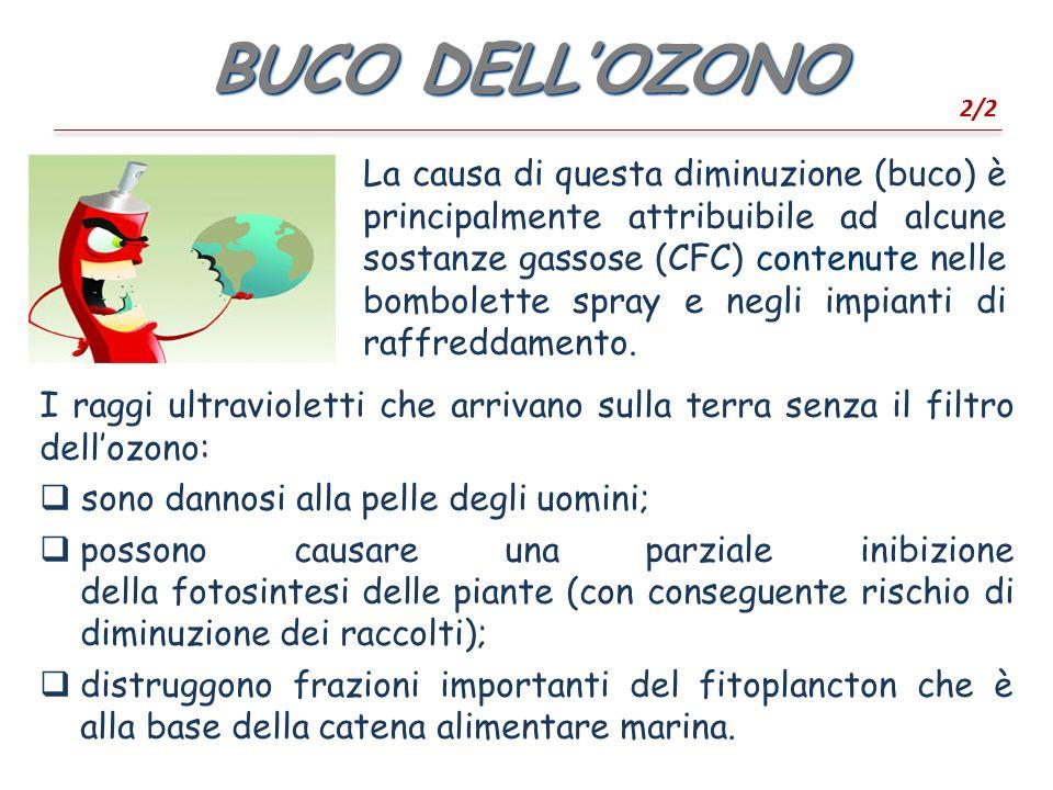 BUCO DELL'OZONO 2/2.
