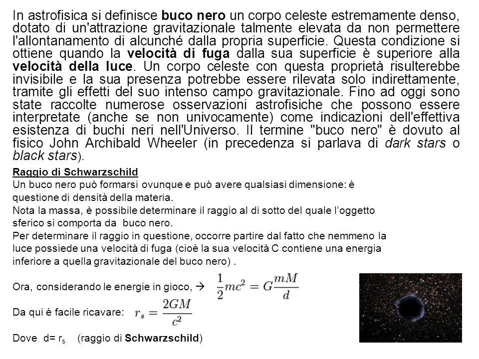 In astrofisica si definisce buco nero un corpo celeste estremamente denso, dotato di un attrazione gravitazionale talmente elevata da non permettere l allontanamento di alcunché dalla propria superficie. Questa condizione si ottiene quando la velocità di fuga dalla sua superficie è superiore alla velocità della luce. Un corpo celeste con questa proprietà risulterebbe invisibile e la sua presenza potrebbe essere rilevata solo indirettamente, tramite gli effetti del suo intenso campo gravitazionale. Fino ad oggi sono state raccolte numerose osservazioni astrofisiche che possono essere interpretate (anche se non univocamente) come indicazioni dell effettiva esistenza di buchi neri nell Universo. Il termine buco nero è dovuto al fisico John Archibald Wheeler (in precedenza si parlava di dark stars o black stars).