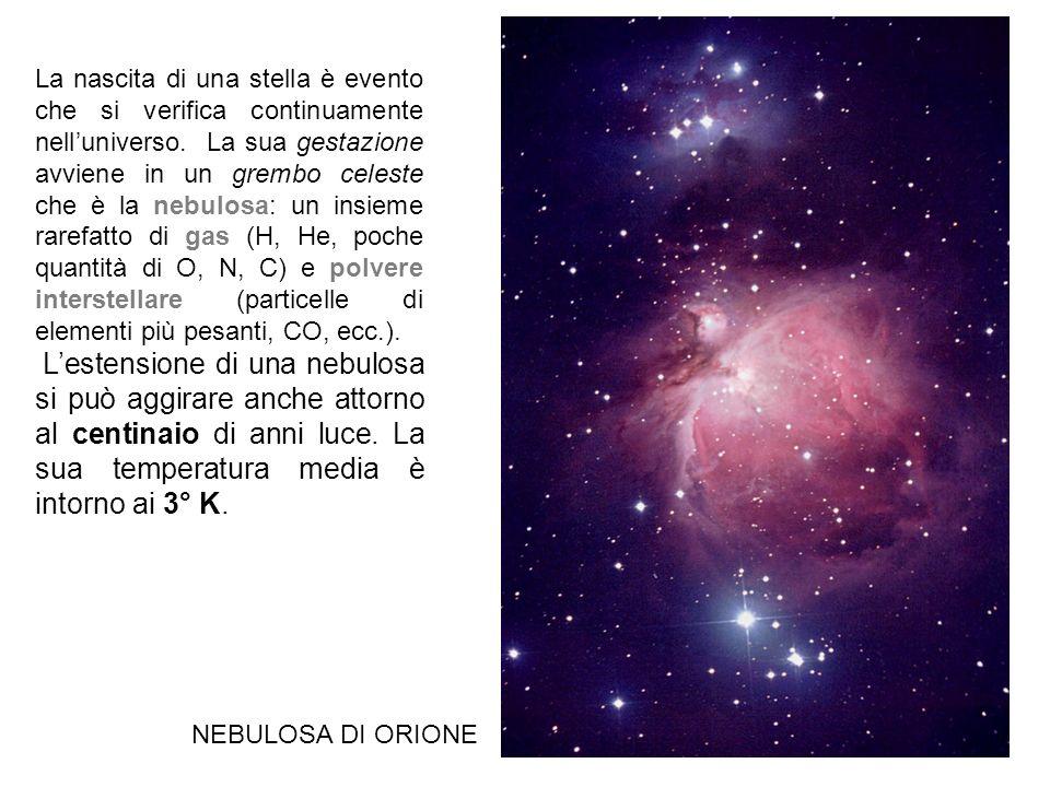 La nascita di una stella è evento che si verifica continuamente nell'universo. La sua gestazione avviene in un grembo celeste che è la nebulosa: un insieme rarefatto di gas (H, He, poche quantità di O, N, C) e polvere interstellare (particelle di elementi più pesanti, CO, ecc.).