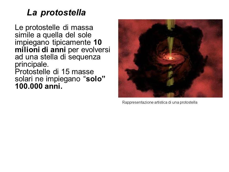 La protostella