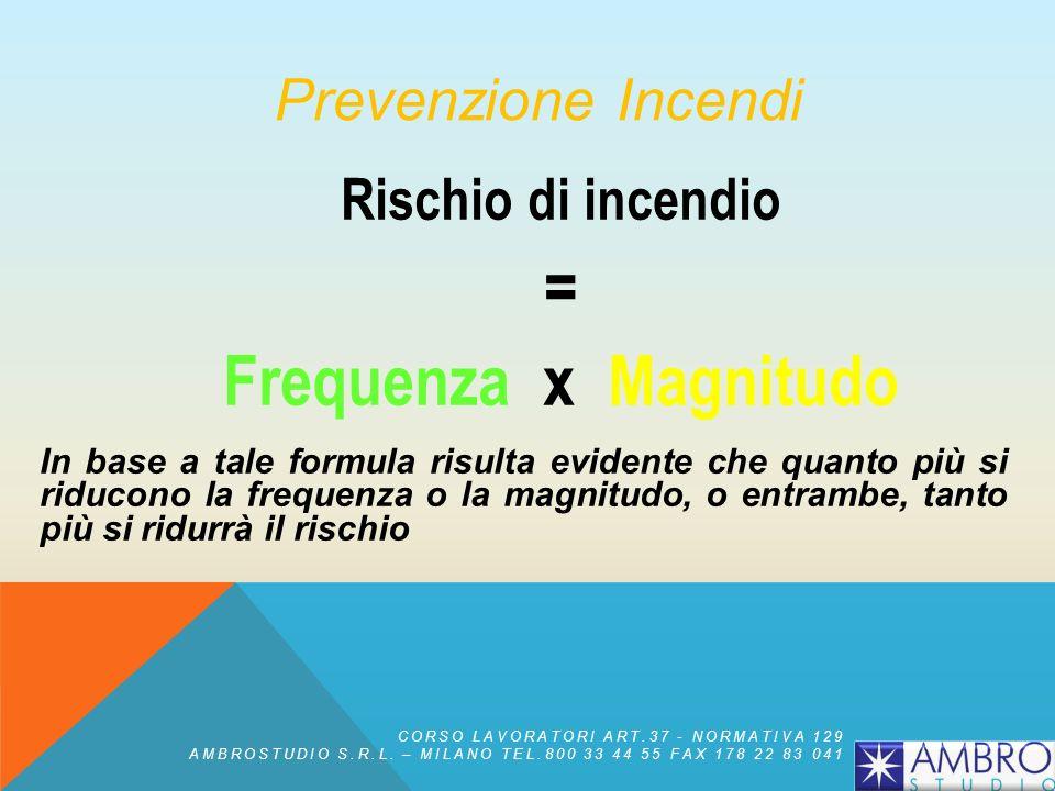 = Frequenza x Magnitudo