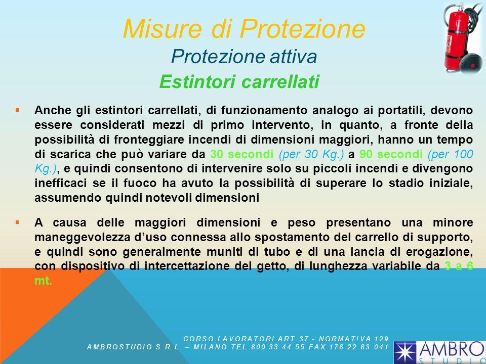 Misure di Protezione Protezione attiva