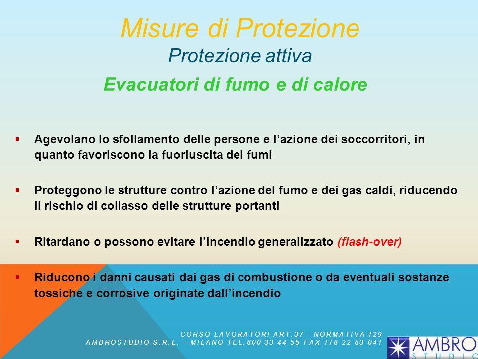 Evacuatori di fumo e di calore