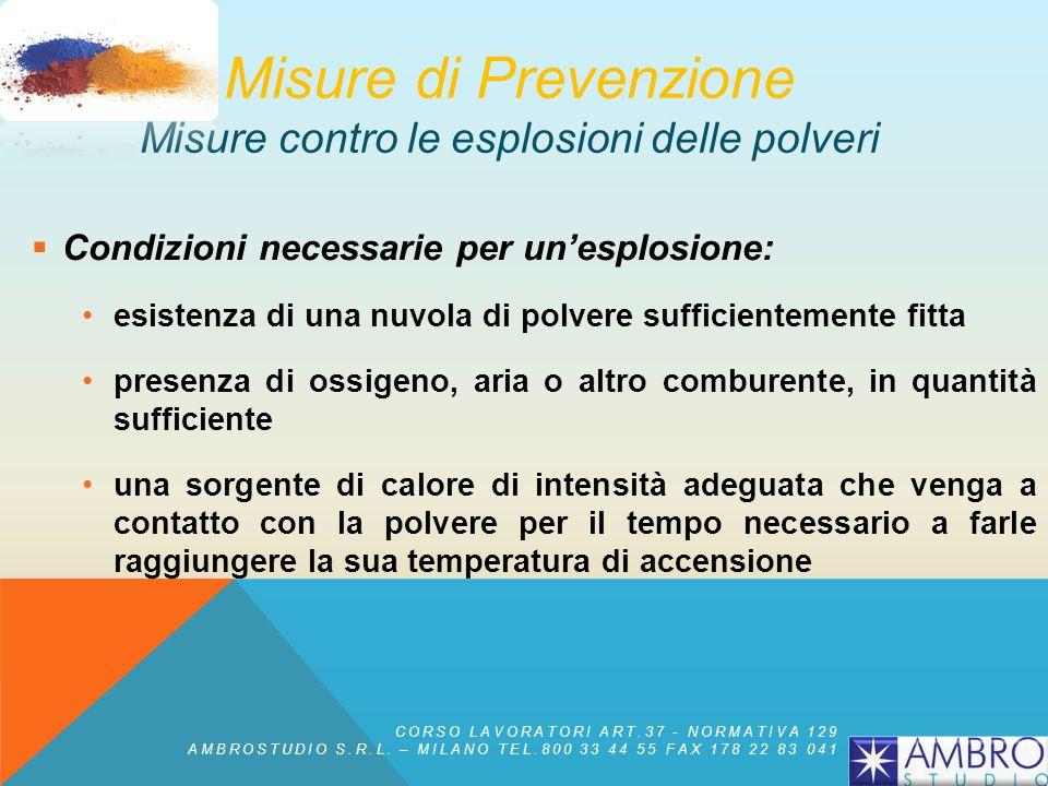 Misure di Prevenzione Misure contro le esplosioni delle polveri