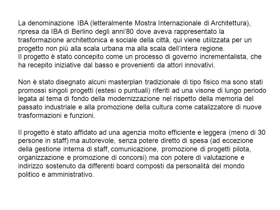 La denominazione IBA (letteralmente Mostra Internazionale di Architettura), ripresa da IBA di Berlino degli anni'80 dove aveva rappresentato la trasformazione architettonica e sociale della città, qui viene utiilzzata per un progetto non più alla scala urbana ma alla scala dell'intera regione.