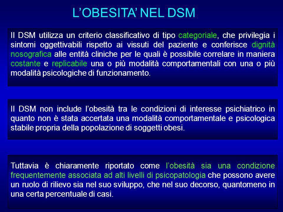 L'OBESITA' NEL DSM