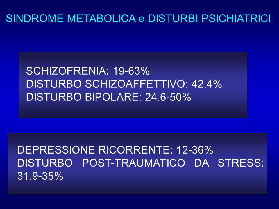 SINDROME METABOLICA e DISTURBI PSICHIATRICI