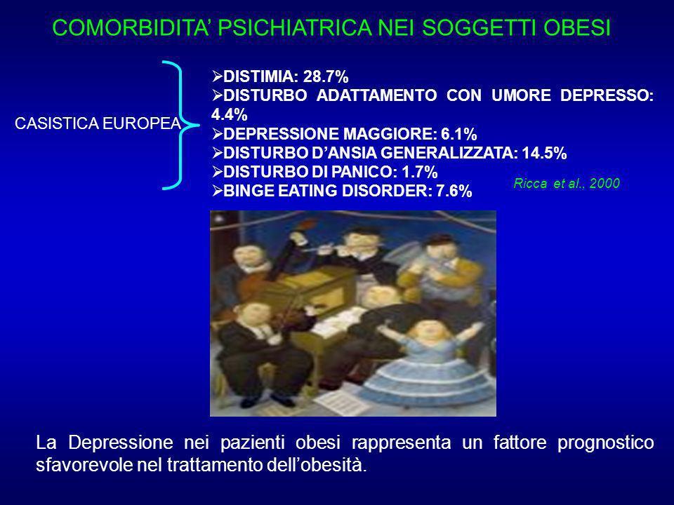 COMORBIDITA' PSICHIATRICA NEI SOGGETTI OBESI