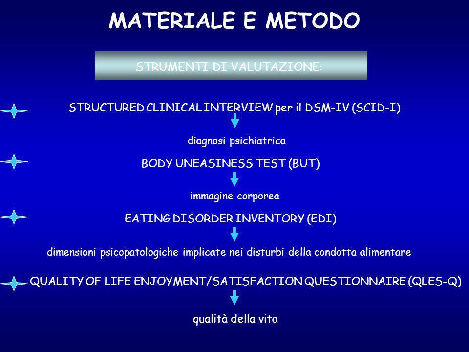 MATERIALE E METODO STRUMENTI DI VALUTAZIONE: