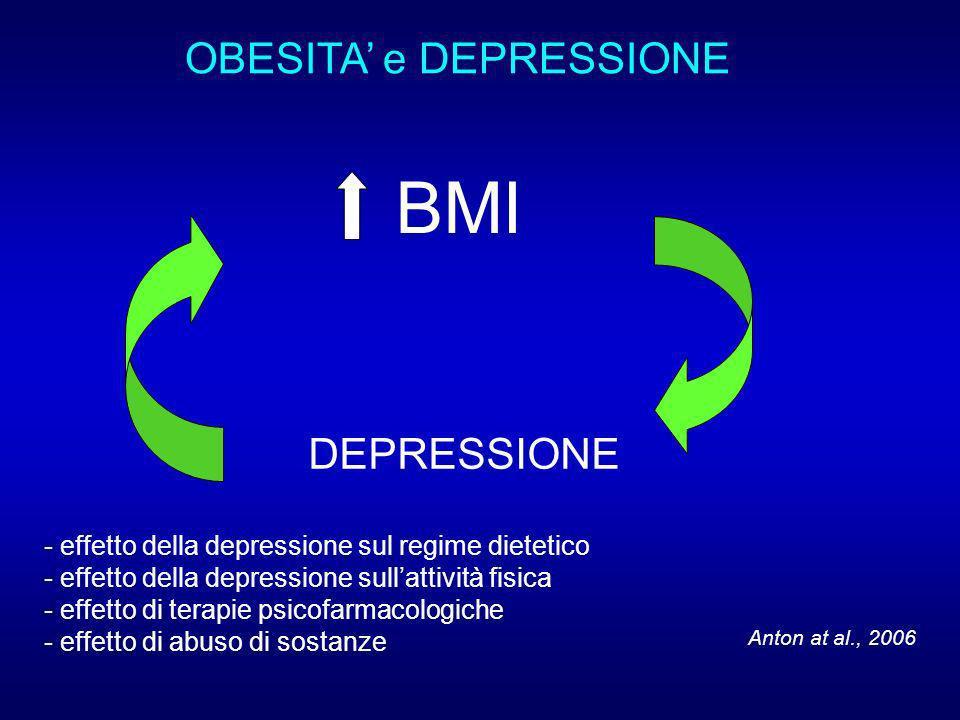 BMI OBESITA' e DEPRESSIONE DEPRESSIONE