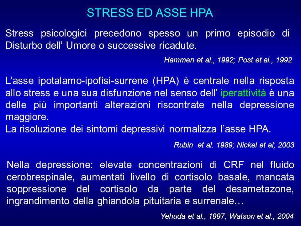 STRESS ED ASSE HPA Stress psicologici precedono spesso un primo episodio di Disturbo dell' Umore o successive ricadute.