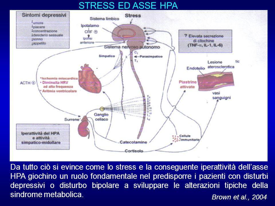 STRESS ED ASSE HPA