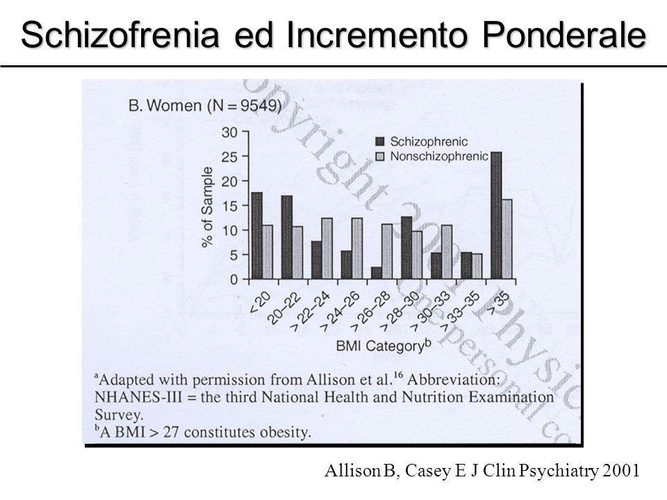 Schizofrenia ed Incremento Ponderale