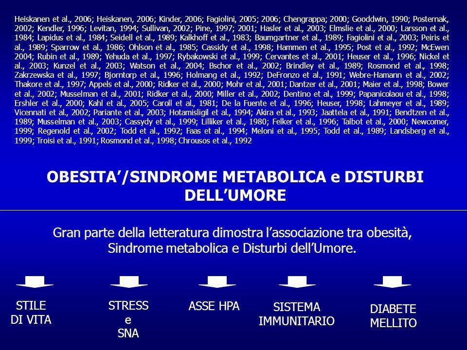 OBESITA'/SINDROME METABOLICA e DISTURBI DELL'UMORE