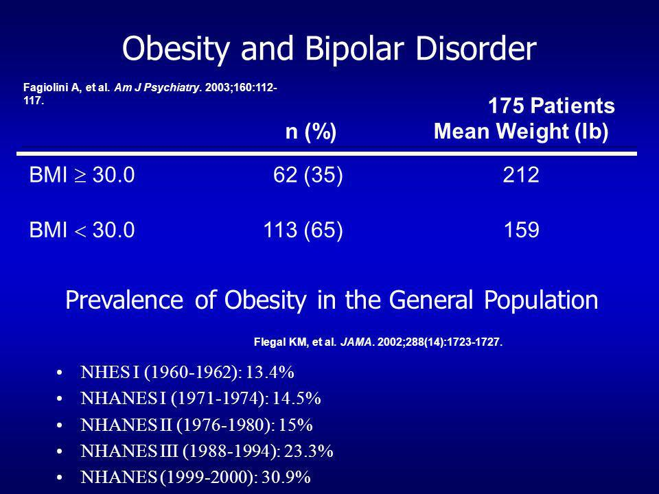 Obesity and Bipolar Disorder