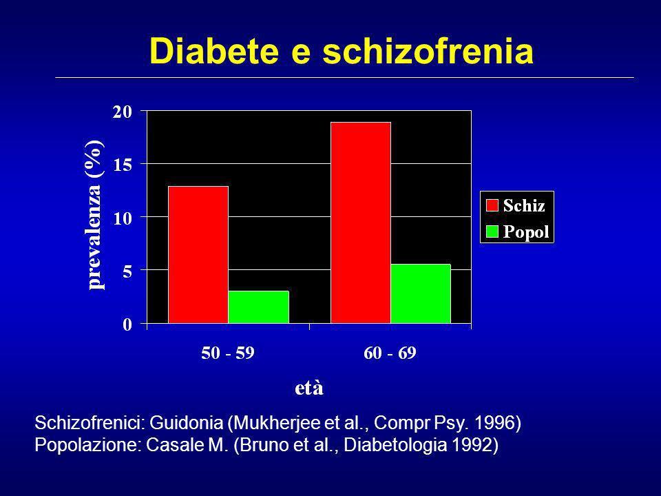 Diabete e schizofrenia