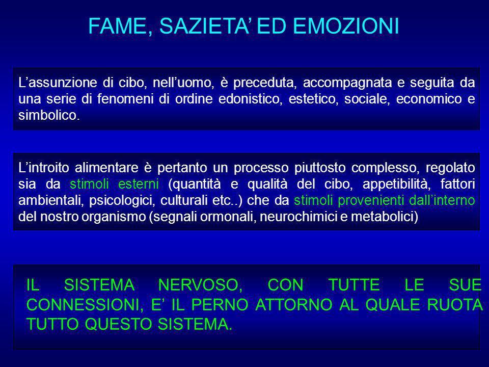 FAME, SAZIETA' ED EMOZIONI