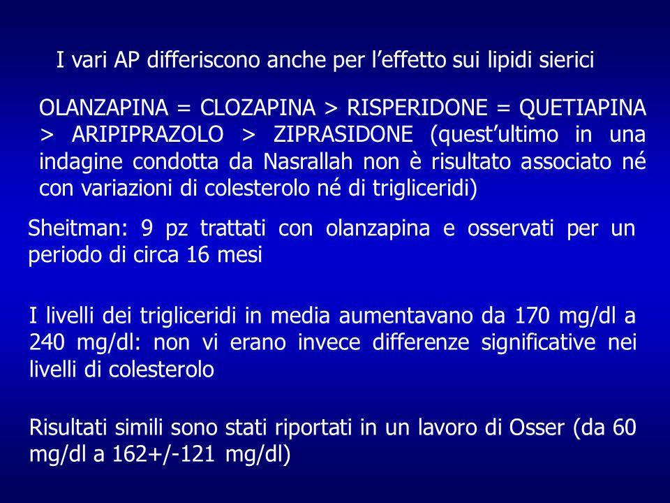I vari AP differiscono anche per l'effetto sui lipidi sierici