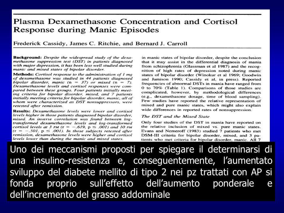Uno dei meccanismi proposti per spiegare il determinarsi di una insulino-resistenza e, conseguentemente, l'aumentato sviluppo del diabete mellito di tipo 2 nei pz trattati con AP si fonda proprio sull'effetto dell'aumento ponderale e dell'incremento del grasso addominale