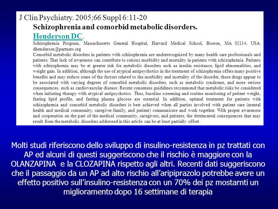 J Clin Psychiatry. 2005;66 Suppl 6:11-20