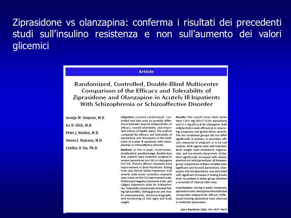 Ziprasidone vs olanzapina: conferma i risultati dei precedenti studi sull'insulino resistenza e non sull'aumento dei valori glicemici
