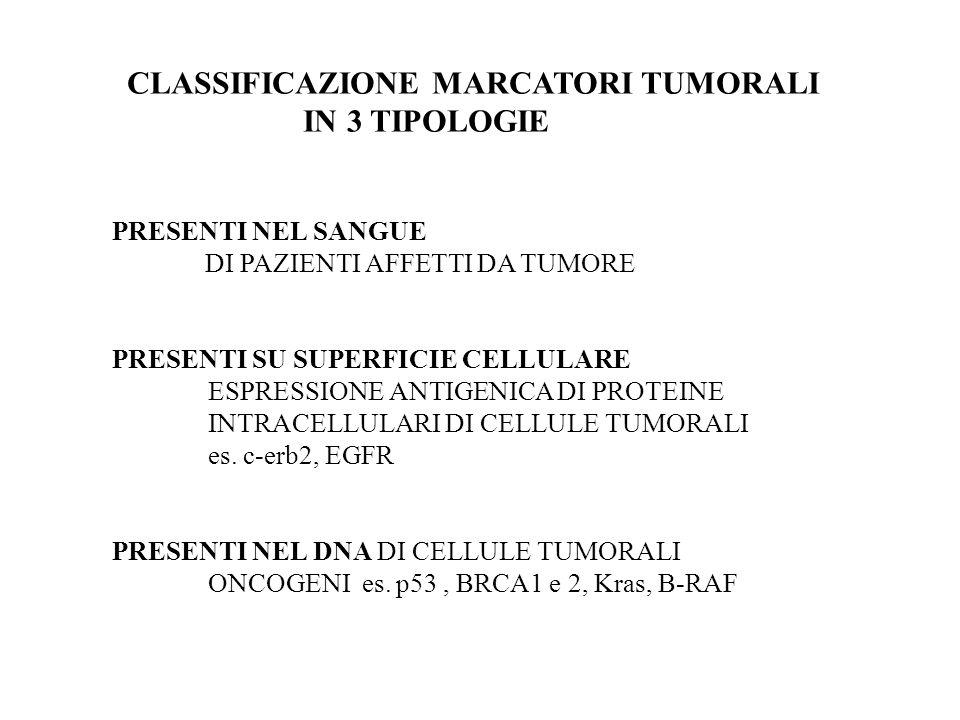 CLASSIFICAZIONE MARCATORI TUMORALI IN 3 TIPOLOGIE
