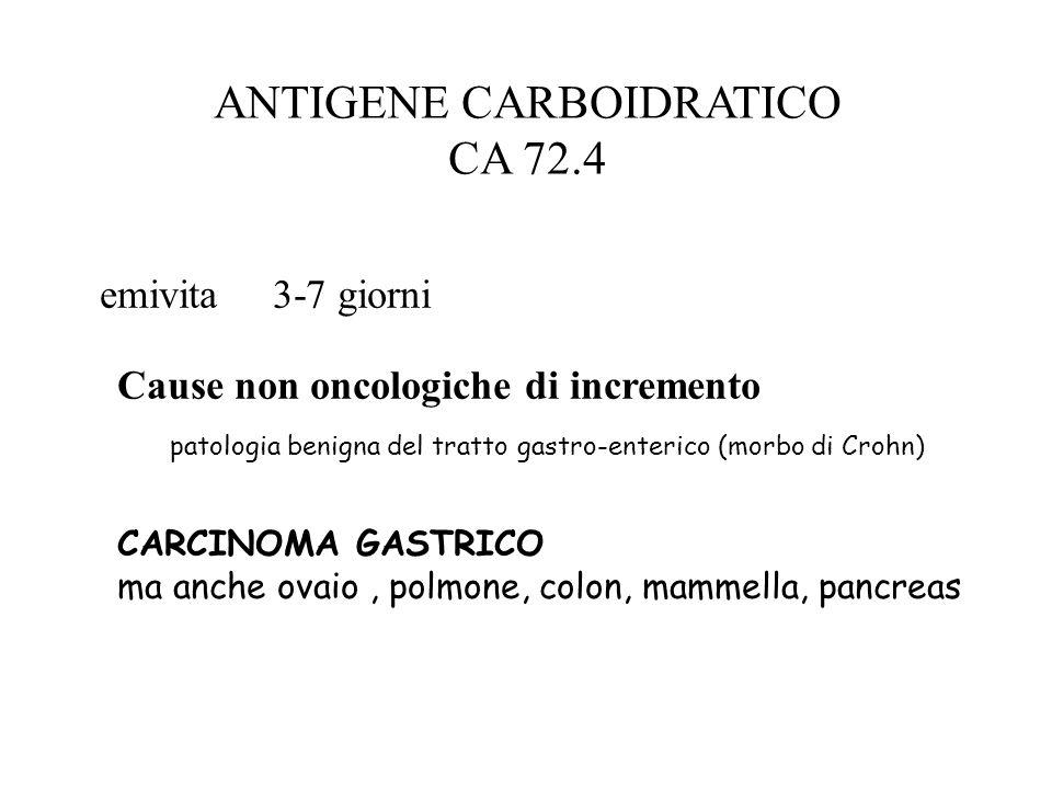 ANTIGENE CARBOIDRATICO CA 72.4
