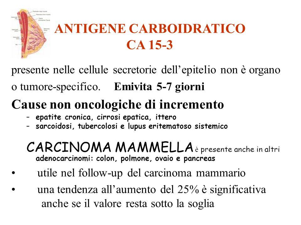 ANTIGENE CARBOIDRATICO CA 15-3