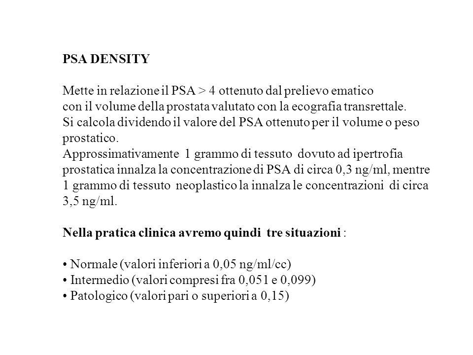 PSA DENSITY Mette in relazione il PSA > 4 ottenuto dal prelievo ematico. con il volume della prostata valutato con la ecografia transrettale.