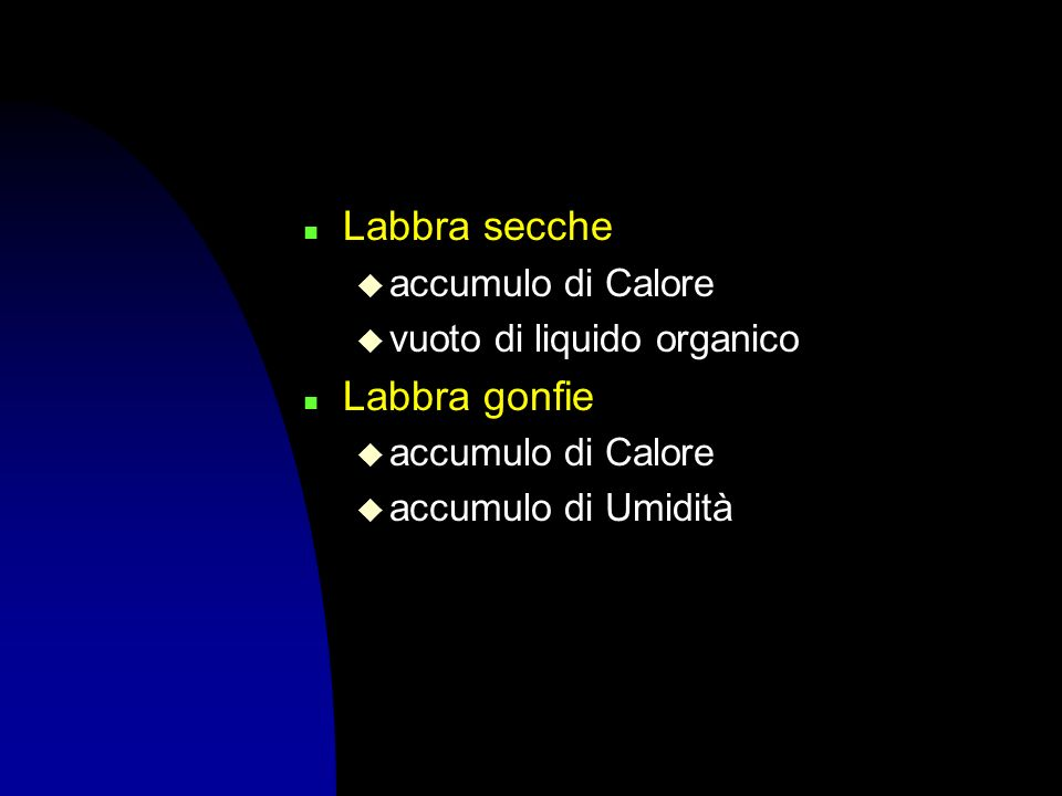 Labbra secche Labbra gonfie accumulo di Calore