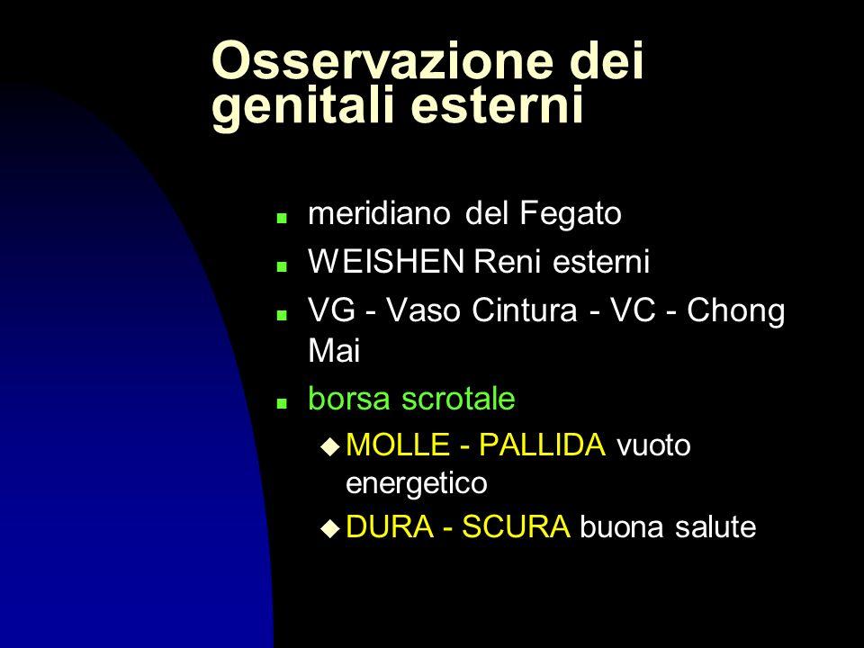 Osservazione dei genitali esterni
