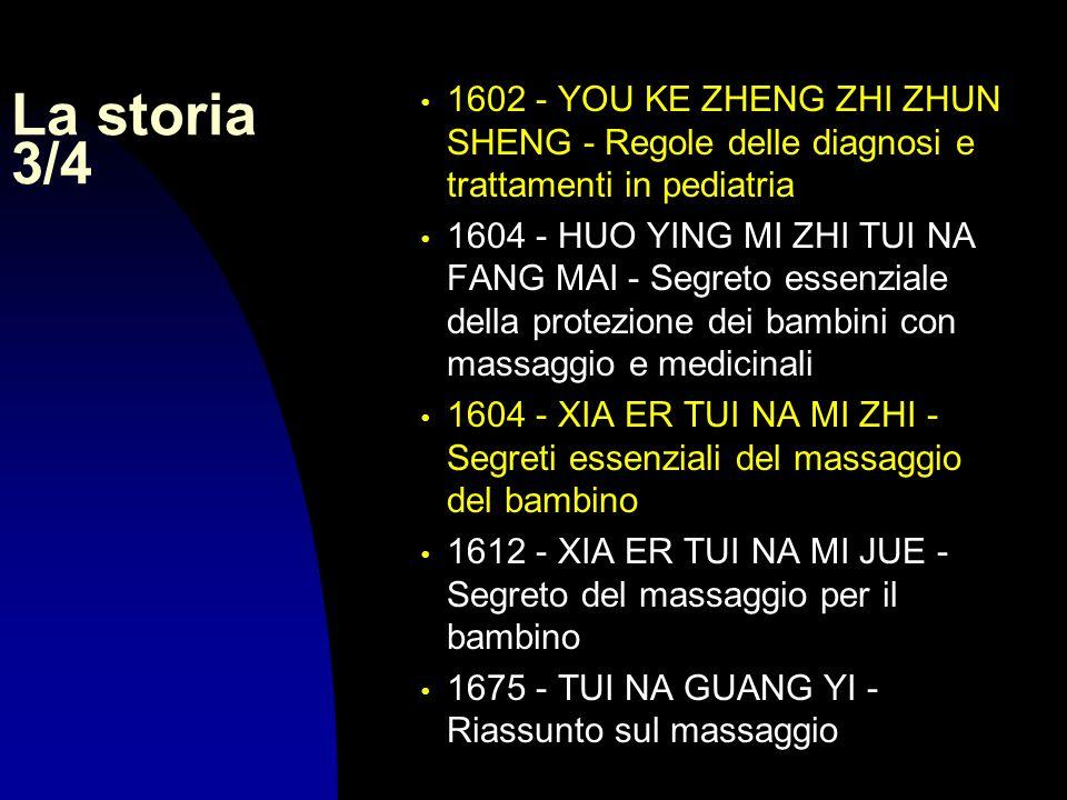 29/03/20171602 - YOU KE ZHENG ZHI ZHUN SHENG - Regole delle diagnosi e trattamenti in pediatria.
