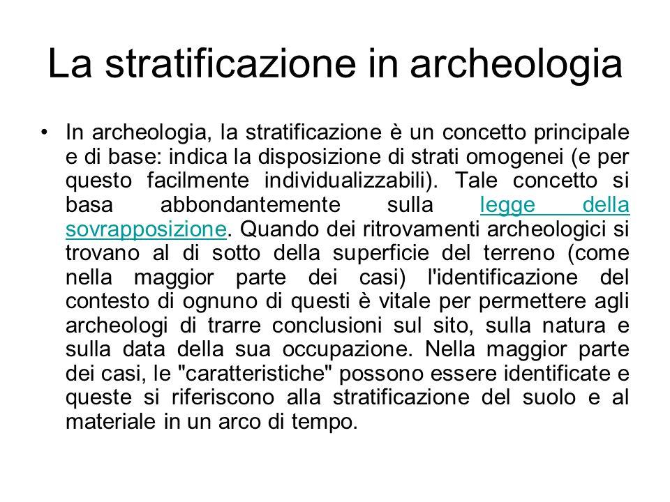 La stratificazione in archeologia