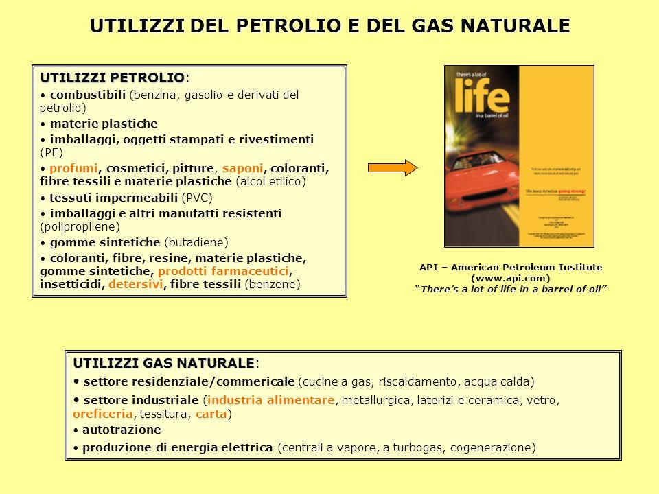 UTILIZZI DEL PETROLIO E DEL GAS NATURALE
