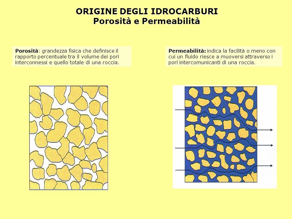 ORIGINE DEGLI IDROCARBURI Porosità e Permeabilità