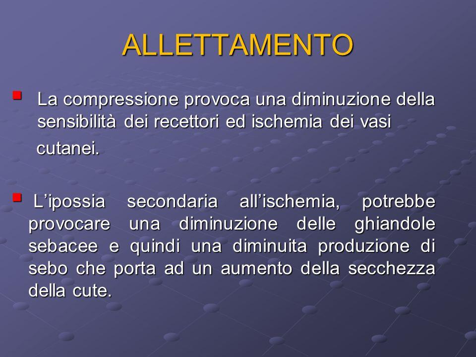 ALLETTAMENTO La compressione provoca una diminuzione della sensibilità dei recettori ed ischemia dei vasi.