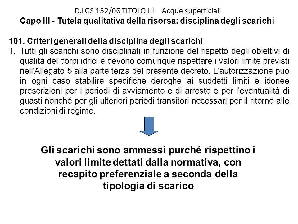 D.LGS 152/06 TITOLO III – Acque superficiali
