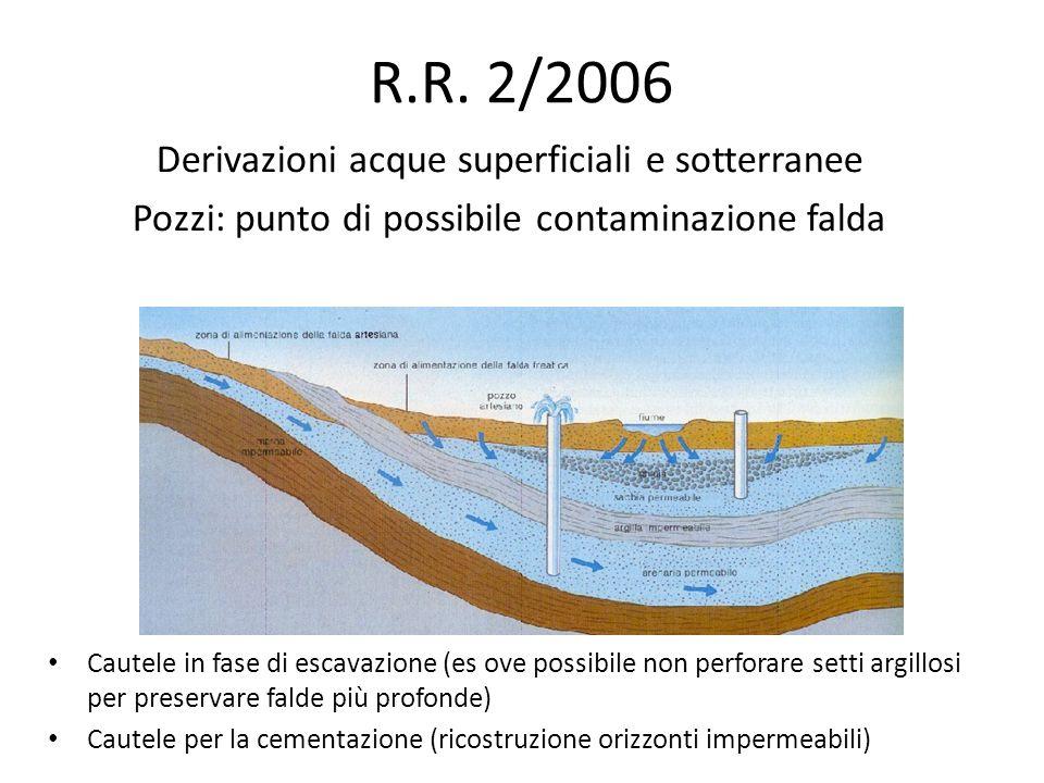R.R. 2/2006 Derivazioni acque superficiali e sotterranee