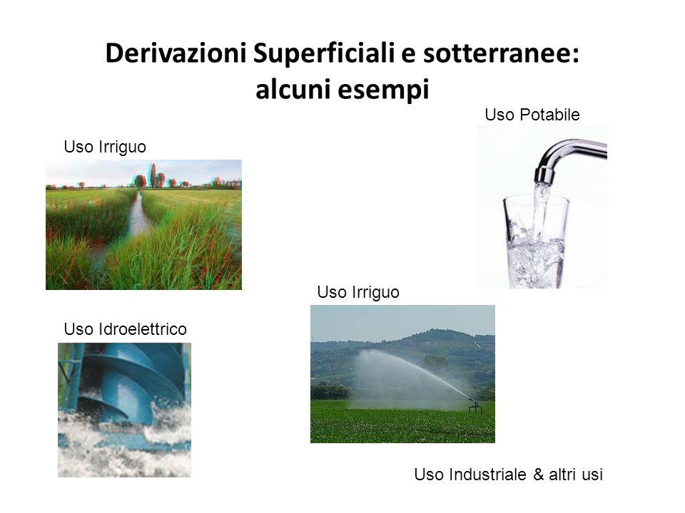 Derivazioni Superficiali e sotterranee: