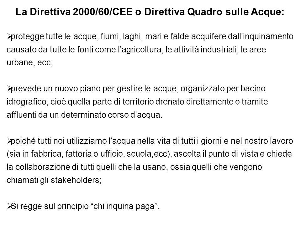La Direttiva 2000/60/CEE o Direttiva Quadro sulle Acque: