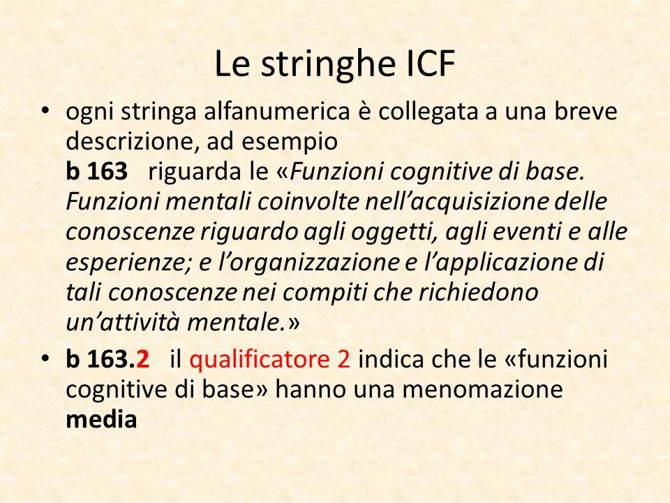 Le stringhe ICF