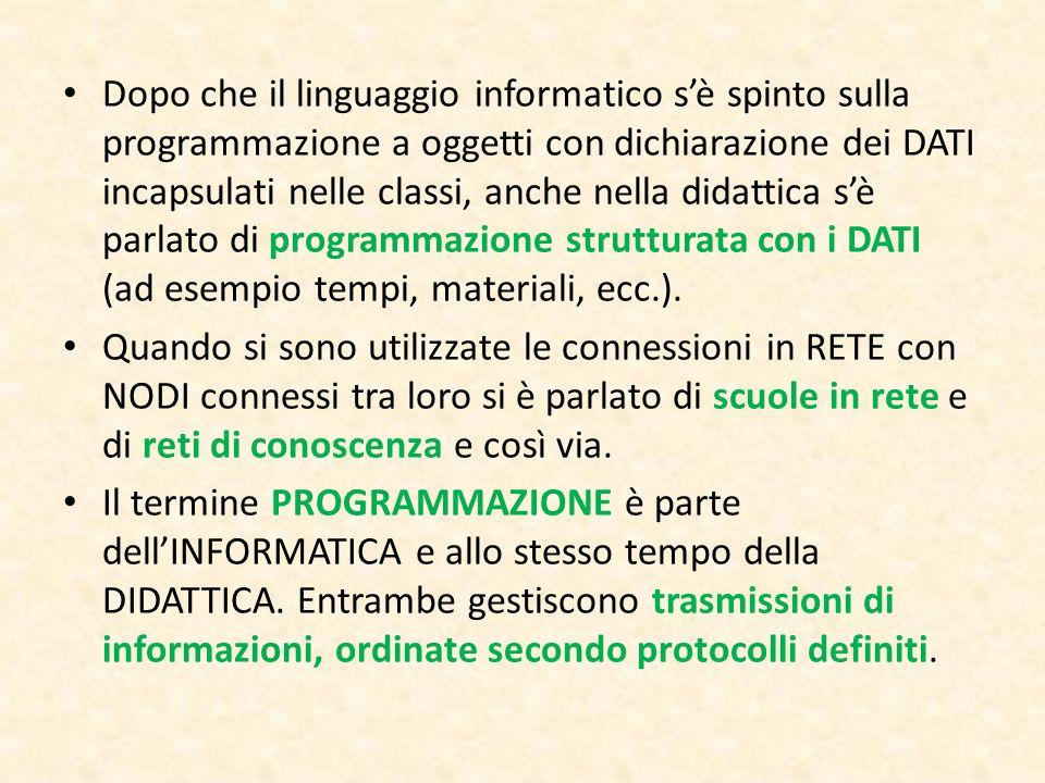 Dopo che il linguaggio informatico s'è spinto sulla programmazione a oggetti con dichiarazione dei DATI incapsulati nelle classi, anche nella didattica s'è parlato di programmazione strutturata con i DATI (ad esempio tempi, materiali, ecc.).