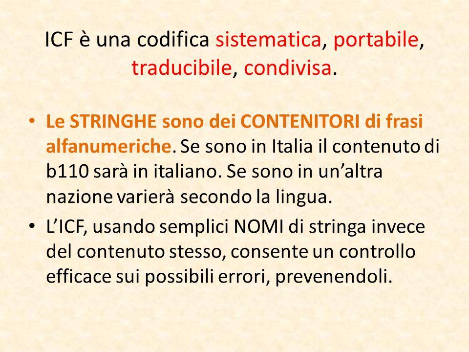 ICF è una codifica sistematica, portabile, traducibile, condivisa.