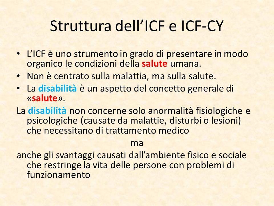 Struttura dell'ICF e ICF-CY
