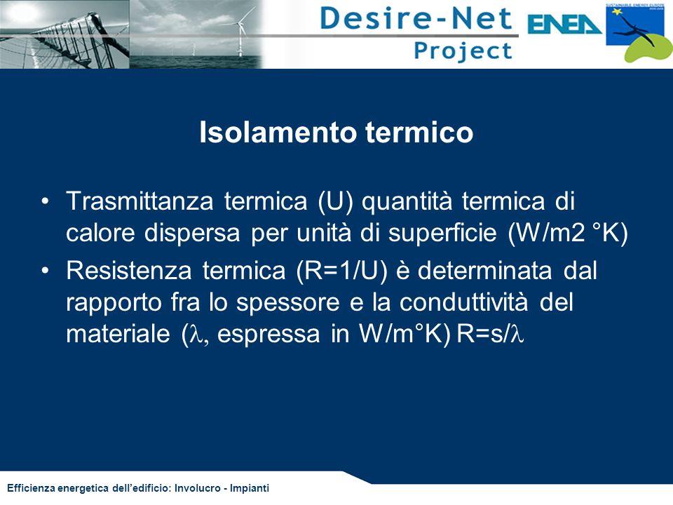 Isolamento termico Trasmittanza termica (U) quantità termica di calore dispersa per unità di superficie (W/m2 °K)