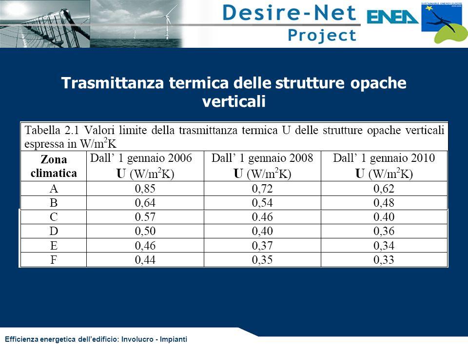 Trasmittanza termica delle strutture opache verticali